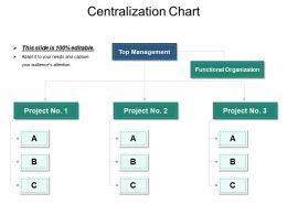 centralization_chart_ppt_examples_slides_Slide01