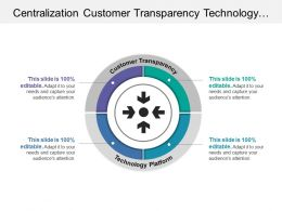 centralization_customer_transparency_technology_platform_with_arrows_image_Slide01