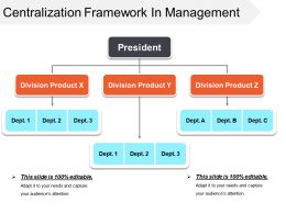 Centralization Framework In Management Presentation Graphics