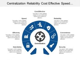 Centralization Reliability Cost Effective Speed Efficiency Security