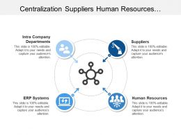 Centralization Suppliers Human Resources Company Departments With Human Images