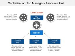 Centralization Top Managers Associate Unit With Arrows Image