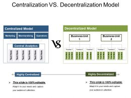 Centralization Vs. Decentralization Model Presentation Ideas