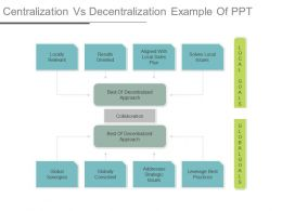 Centralization Vs Decentralization Example Of Ppt