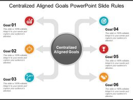 Centralized Aligned Goals Powerpoint Slide Rules