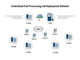 Centralized Call Processing And Deployment Network