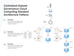 Centralized Dataset Governance Cloud Computing Standard Architecture Patterns Ppt Diagram