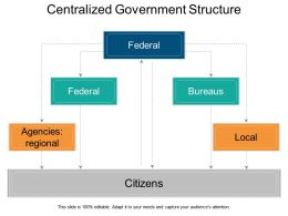 Centralized Government Structure Ppt Samples Download