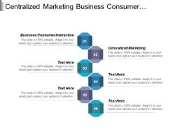 Centralized Marketing Business Consumer Interaction Analysis Strategy Sustainability Managing Cpb