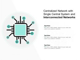 Centralized Network With Single Central System And Interconnected Networks