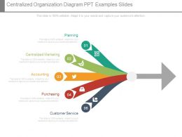 Centralized Organization Diagram Ppt Examples Slides