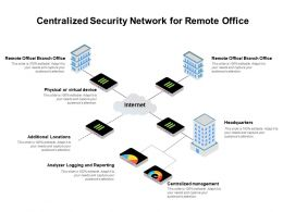 Centralized Security Network For Remote Office