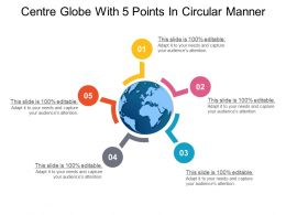 Centre Globe With 5 Points In Circular Manner