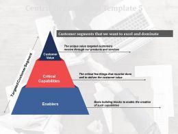 Centric Organization Critical Capabilities Ppt Powerpoint Presentation Inspiration Example Topics