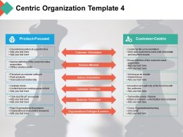 Centric Organization Customer Orientation Solution Mindset Advice Orientation