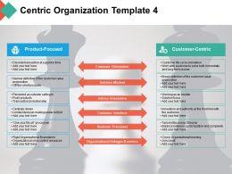 centric_organization_customer_orientation_solution_mindset_advice_orientation_Slide01