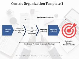 Centric Organization Goal Retention Ppt Powerpoint Presentation Inspiration Slideshow