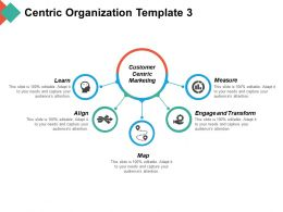 Centric Organization Learn Align Map Engage And Transform Measure