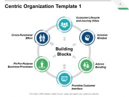 Centric Organization Template Advice Bonding Ppt Powerpoint Presentation Pictures
