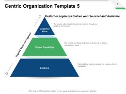 Centric Organization Template Critical Capabilities Ppt Powerpoint Presentation Pictures