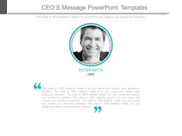 Ceos Message Powerpoint Templates