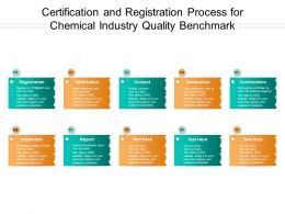 Certification And Registration Process For Chemical Industry Quality Benchmark