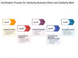 Certification Process For Achieving Business Ethics And Solidarity Mark
