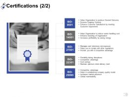 Certifications Checklist A391 Ppt Powerpoint Presentation File Visuals