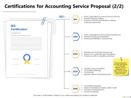 Certifications For Accounting Service Proposal Global Marketability Ppt Presentation File Icon