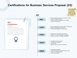 Certifications For Business Services Proposal Risk Ppt Powerpoint Presentation Inspiration