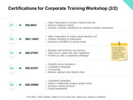 Certifications For Corporate Training Workshop L1427 Ppt Powerpoint Presentation Show