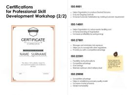 Certifications For Professional Skill Development Workshop Competitive Advantage Ppt Presentation Good