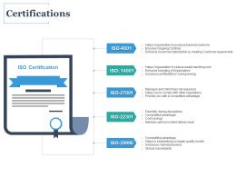 Certifications Management C1077 Ppt Powerpoint Presentation Icon Shapes