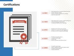 Certifications Management C1158 Ppt Powerpoint Presentation Slides Deck