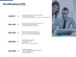 Certifications Management L97 Ppt Powerpoint Presentation Portfolio Example