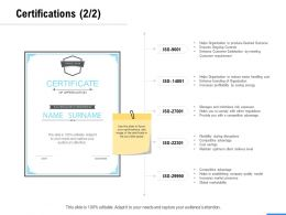 Certifications Strategy A1053 Ppt Powerpoint Presentation Infographics Information