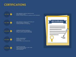 Certifications Winner Ppt Powerpoint Presentation Infographic Ideas