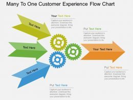 cf Many To One Customer Experience Flow Chart Flat Powerpoint Design