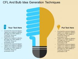 Cfl And Bulb Idea Generation Techniques Flat Powerpoint Design