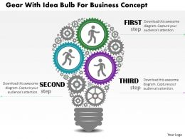 Ch Gear With Idea Bulb For Modern Business Concept Powerpoint Template