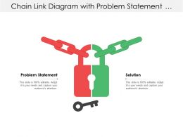 Chain Link Diagram With Problem Statement And Solution