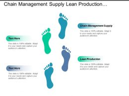 Chain Management Supply Lean Production Strategic Management Technology Cpb