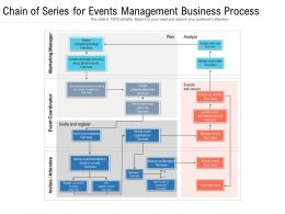 Chain Of Series For Events Management Business Process