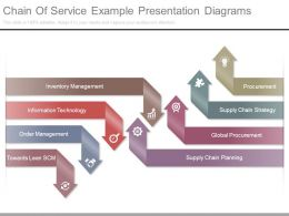 Chain Of Service Example Presentation Diagrams