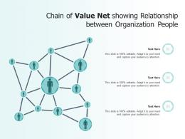 Chain Of Value Net Showing Relationship Between Organization People