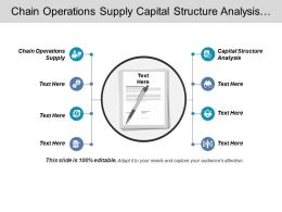 Chain Operations Supply Capital Structure Analysis Performance Review Cpb