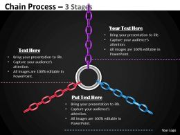 Chain Process 3 Stages 2
