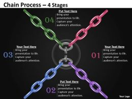 Chain Process 4 Stages 1