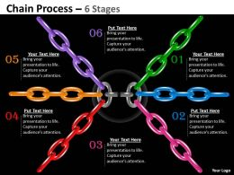 Chain Process 6 Stages