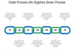 Chain Process Info Graphics Seven Process